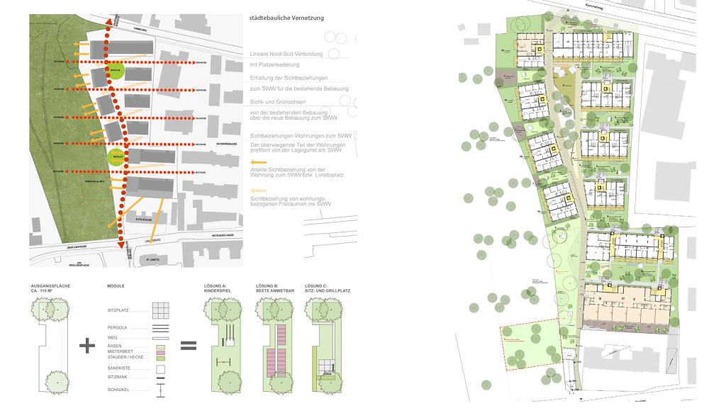 Städtebauliche Vernetzung + Freiraum Modulsystem